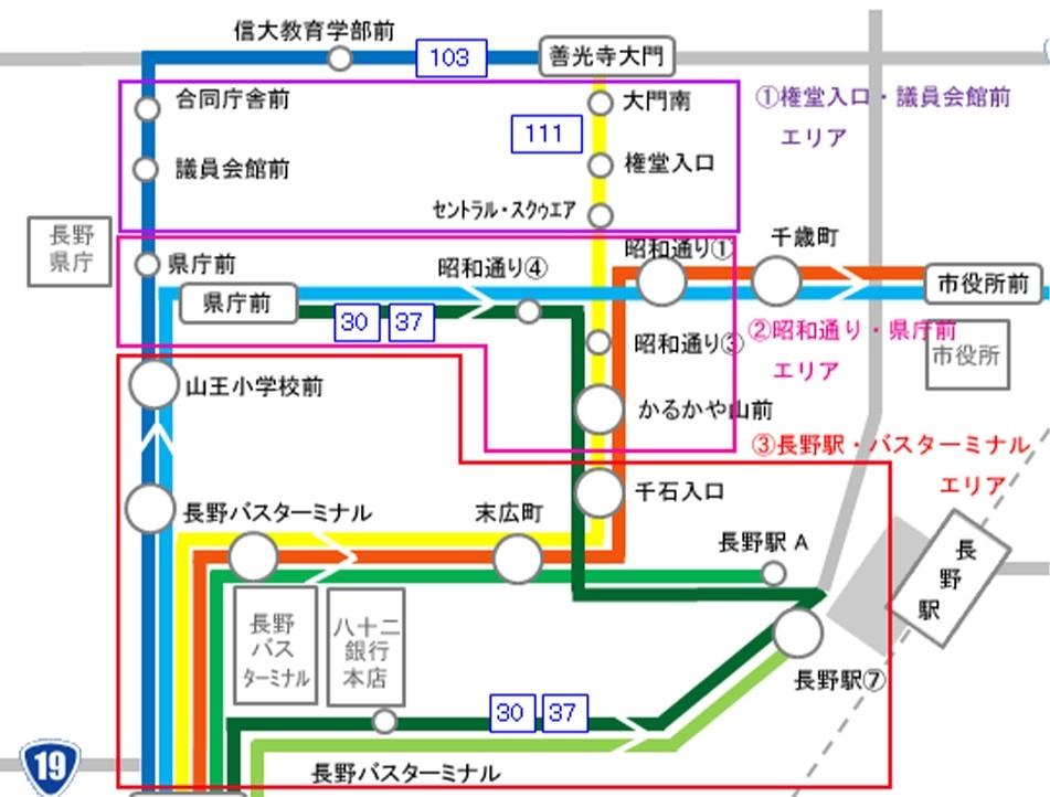券 定期 長野 電鉄