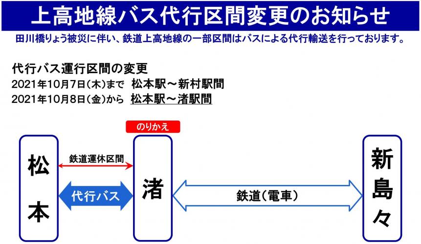 【鉄道】鉄道上高地線 代行バスの運行について(10/1更新)